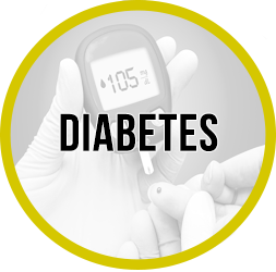 diabetes - What Conditions Qualify for Disability Benefits in Arkansas?